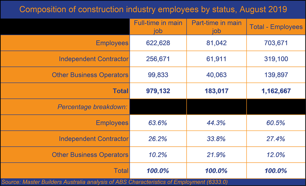 Construction-industry-employees.png